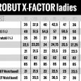 1663 blue - Lady Probut X-Factor 1663 blue